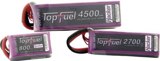 Modellbau-Akkupack (LiPo) 18.5 V 3400 mAh 30 C Hacker Offene Kabelenden