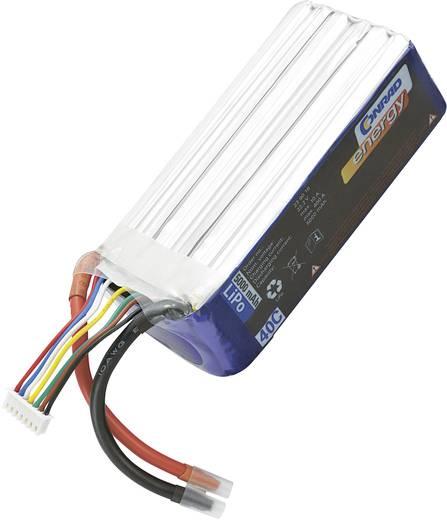 Modellbau-Akkupack (LiPo) 22.2 V 5000 mAh 40 C Conrad energy Stick Offene Kabelenden