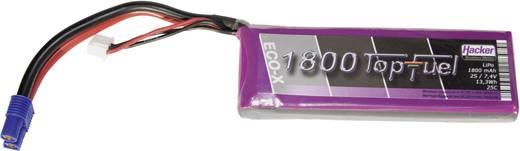 Modellbau-Akkupack (LiPo) 7.4 V 1800 mAh 25 C Hacker EC3