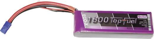 Modellbau-Akkupack (LiPo) 11.1 V 1800 mAh Zellen-Zahl: 3 25 C Hacker EC3
