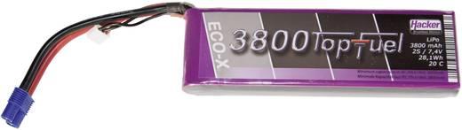 Modellbau-Akkupack (LiPo) 7.4 V 3800 mAh Zellen-Zahl: 2 20 C Hacker EC3