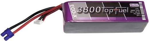 Modellbau-Akkupack (LiPo) 18.5 V 3800 mAh Zellen-Zahl: 5 20 C Hacker EC3