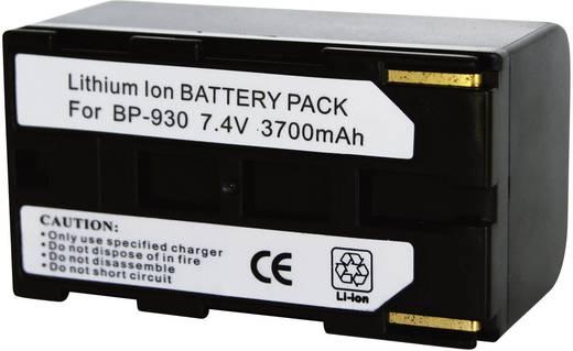 Kamera-Akku Conrad energy ersetzt Original-Akku BP-924, BP-927, BP-930 7.4 V 4000 mAh 252087