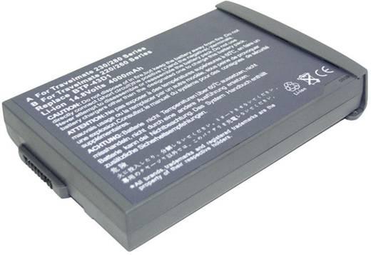 Notebook-Akku Beltrona ersetzt Original-Akku 60.46W18.001, 60.49S17.001, 60.49S17.021, 60.49S22.011, 91.46W28.001, 91.49