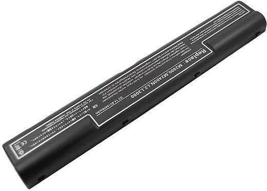 Notebook-Akku Beltrona ersetzt Original-Akku 90-NEA1B1000, 90-NEA1B2000, A31-S6, A32-S6 11.1 V 4400 mAh