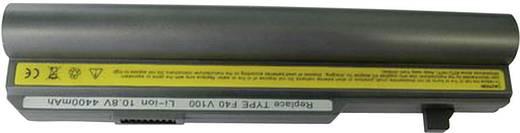 Notebook-Akku Beltrona ersetzt Original-Akku BATHGT31L6 10.8 V 4400 mAh