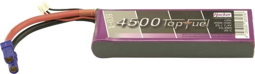 Hacker Modellbau-Akkupack (LiPo) 7.4 V 4500 mAh Zellen-Zahl: 2 20 C Stick EC5