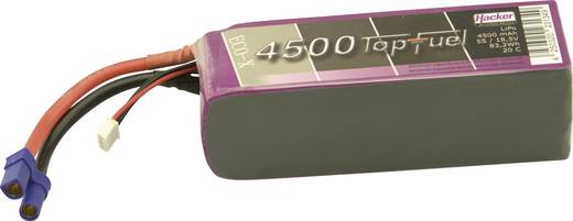 Hacker Modellbau-Akkupack (LiPo) 18.5 V 4500 mAh Zellen-Zahl: 5 20 C Stick EC5