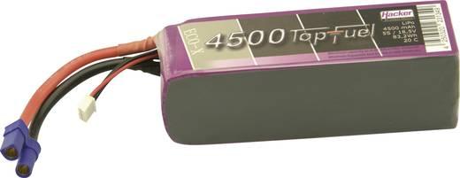 Modellbau-Akkupack (LiPo) 18.5 V 4500 mAh Zellen-Zahl: 5 20 C Hacker EC5