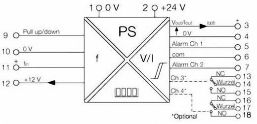 Weidmüller PMX400HZX RO/AO Signalwandler/-Trenner