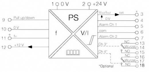 Weidmüller PMX400HZX Signalwandler/-Trenner