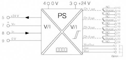 Weidmüller PMX420PLUS Signalwandler/-Trenner