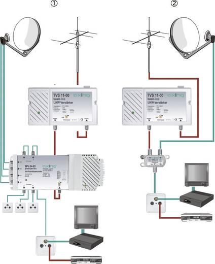 Mehrbereichsverstärker UKW, FM Axing 30 dB