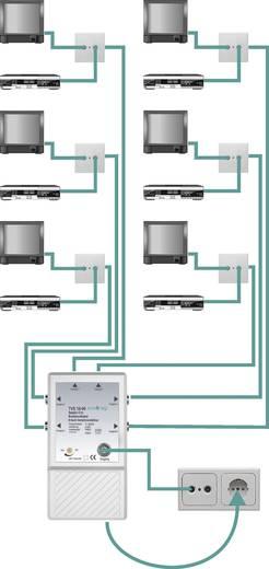 Mehrbereichsverstärker Axing TVS 16 10 dB