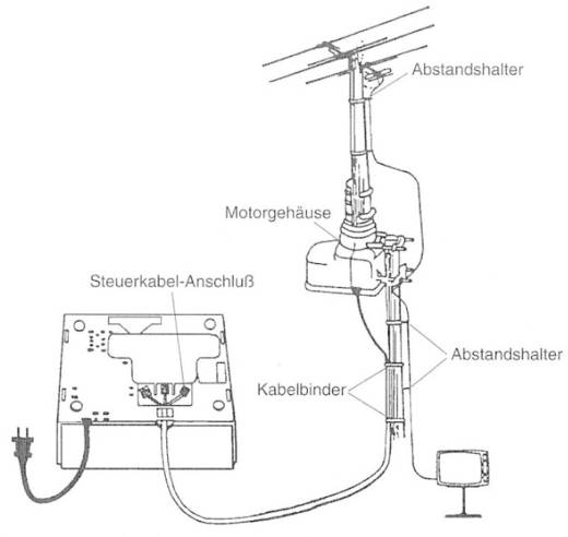 Automatic Antennen-Rotor