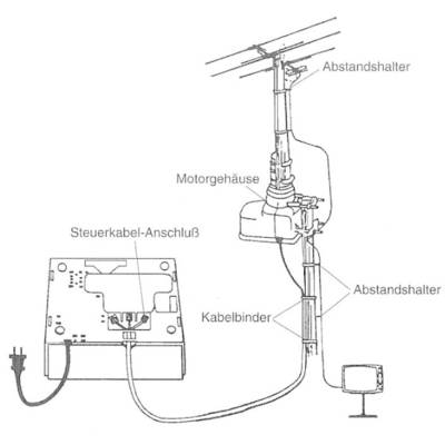 Automatic Antenna Rotor from Conrad Electronic UK