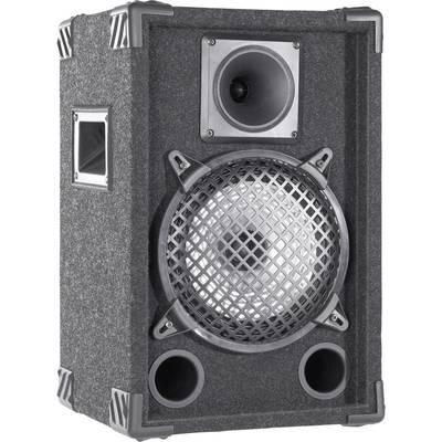 PA 802 Party Lautsprecher 20 cm 8 Zoll 100 W 1 St. Preisvergleich