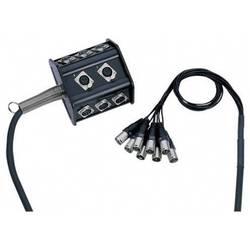 Image of AH Cables K8C15P Multicore Kabel 15.00 m Anzahl Eingänge:8 x