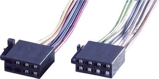 ISO Adapter Kupplung AIV auf offene Enden