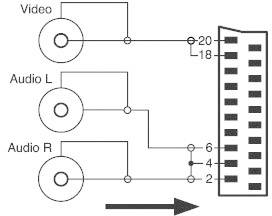 Scart Socket Wiring Diagram - Find Wiring Diagram •