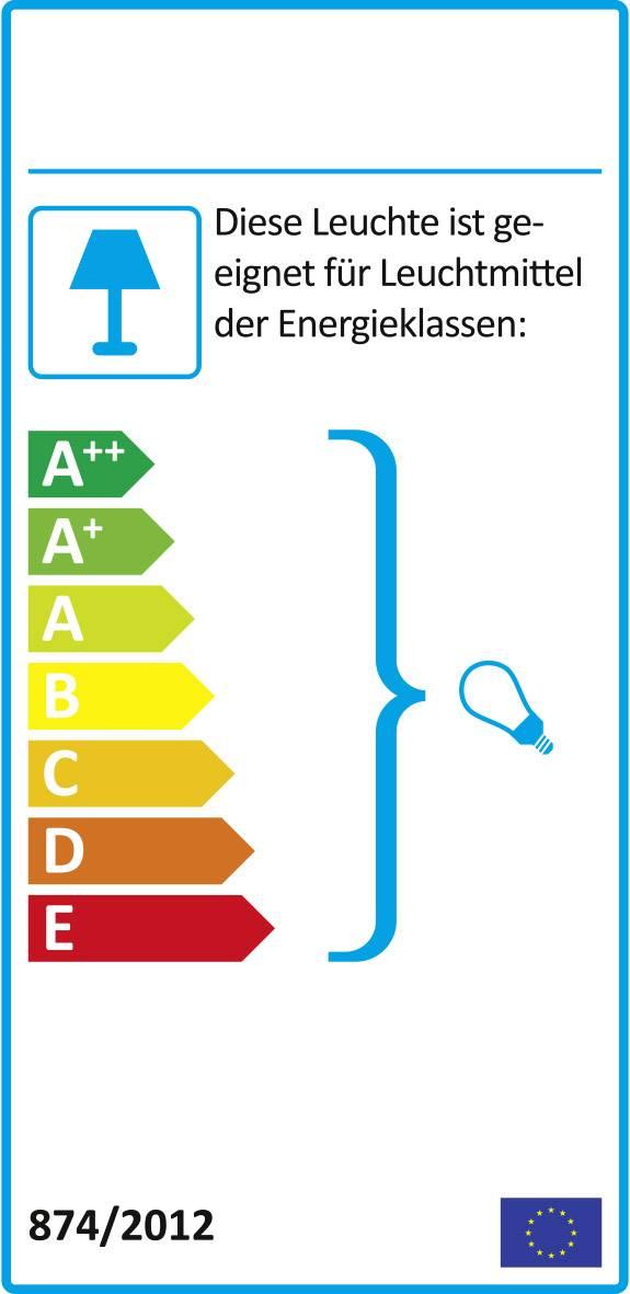 Energieeffizienzklasse abhängig v. Leuchtmittel