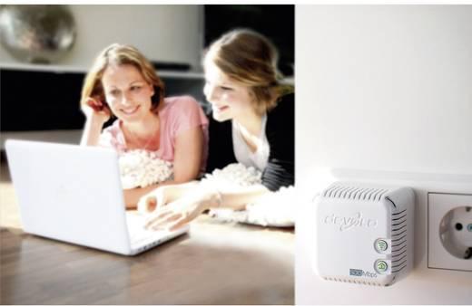 Powerline WLAN Starter Kit 500 MBit/s Devolo 9083 dLAN® 500 WiFi