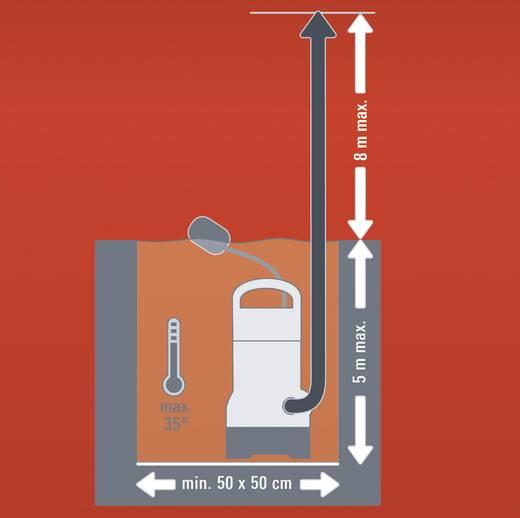 Schmutzwasser-Tauchpumpe Einhell 4170491 17000 l/h 8 m