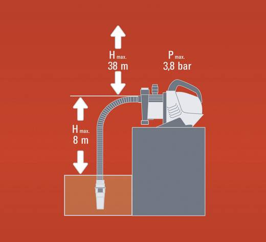 Hauswasserautomat GE-AW 5537 E