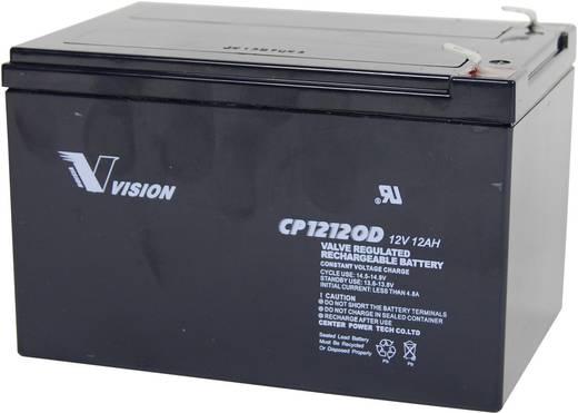Bleiakku 12 V 12 Ah Vision Akkus CP12120D CP12120D Blei-Vlies (AGM) (B x H x T) 151 x 101 x 98 mm Flachstecker 6.35 mm W