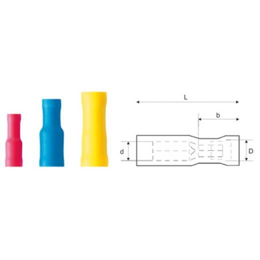 Rundsteckhülse 4 mm² 6 mm² Stift-Ø: 5 mm Vollisoliert Gelb Weidmüller 9200720000 100 St.