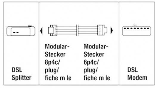 ISDN Anschlusskabel [1x RJ11-Stecker 6p4c - 1x RJ45-Stecker 8p4c] 10 m Schwarz Hama