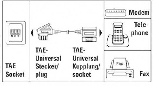 Telefon (analog) Verlängerungskabel [1x TAE-U-Stecker - 1x TAE-N/F-Buchse] 15 m Schwarz Hama