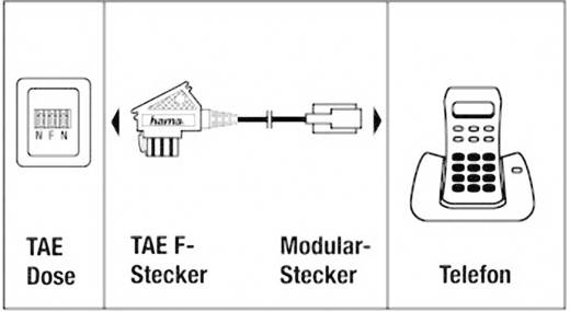 Telefon (analog) Anschlusskabel [1x TAE-F-Stecker - 1x RJ11-Stecker 6p4c] 1.50 m Schwarz Hama