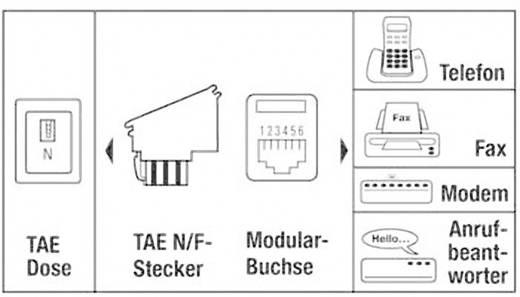 Telefon (analog) Adapter [1x TAE-N/F-Stecker - 1x RJ12-Buchse 6p6c] 0 m Schwarz Hama