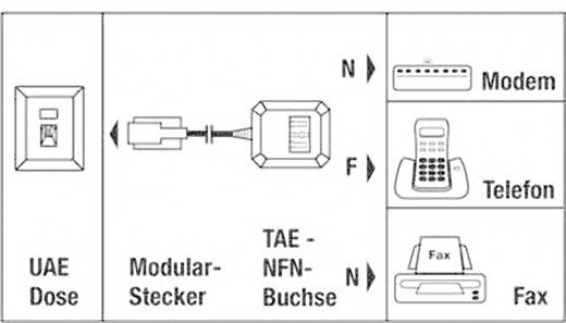 ISDN, Telefon (analog) Adapter [1x RJ45-Stecker 8p4c - 1x TAE-NFN-Buchse] 0.20 m Schwarz Hama