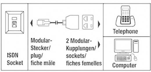 ISDN Y-Adapter [1x RJ45-Stecker 8p4c - 2x RJ45-Buchse 8p4c] 0.10 m Schwarz Hama