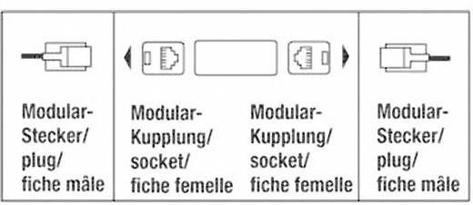 ISDN Adapter [1x RJ45-Buchse 8p4c - 1x RJ45-Buchse 8p4c] 0.10 m Schwarz Hama