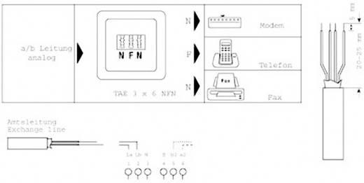 Telefondose Hama NFN-Kupplung Unterputz Weiß