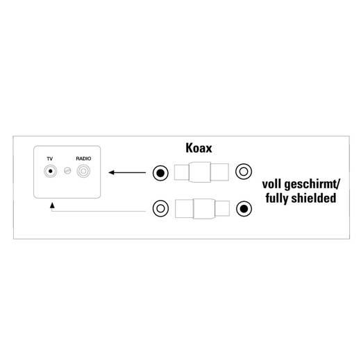 Antennen-Adapter Koax-Stecker - Koax-Kupplung Antenne Steckverbinder