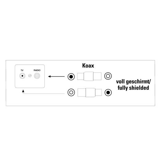 Antennen-Adapter Koax-Stecker - Koax-Kupplung Antenne