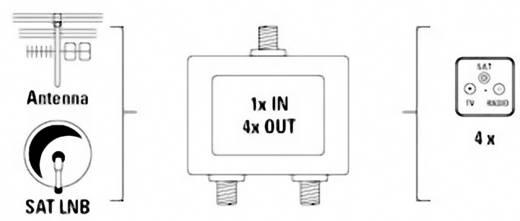 SAT-Verteiler Hama 00044128 4-fach 5 MHz - 2300 MHz