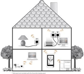 Darstellung Energiekosten-Messgeräte