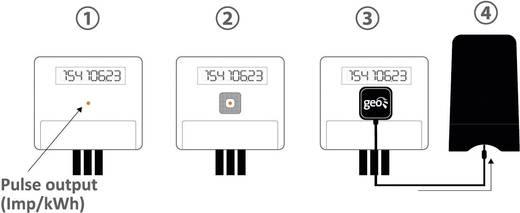Energiekosten-Messgerät GEO Ensemble LED Datenloggerfunktion, inkl. externem Display, LCD-Farbdisplay, Stromtarif einste