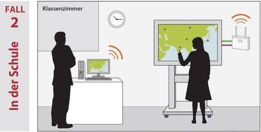 Externe Grafikkarte Silex Technology SX-ND4050G Anzahl unterstützter Monitore: 1