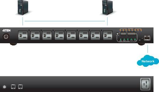 Aten Intelligente 1U PDU-Energieverwaltungseinheit mit 8 Ports, Messwertabnahme pro Steckdosenausgang und Schaltfunktion