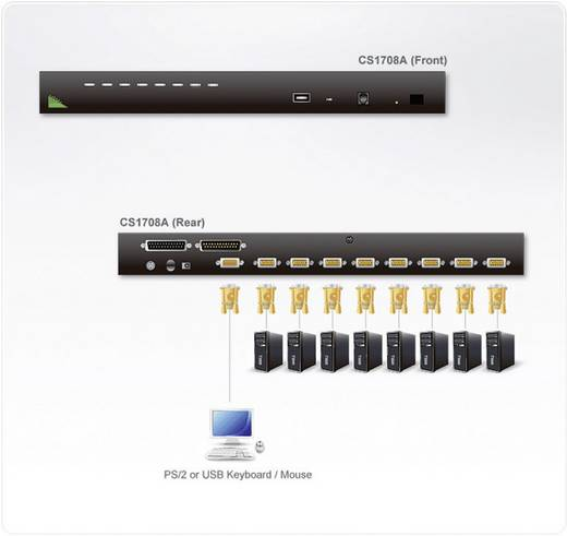 8 Port KVM-Umschalter VGA USB, PS/2 2048 x 1536 Pixel CS1708A-AT-G ATEN
