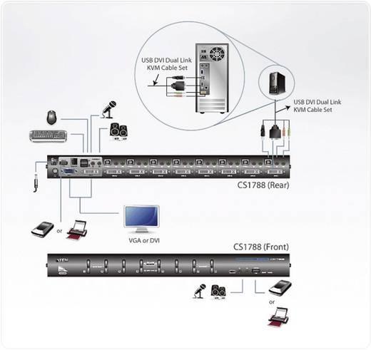 ATEN CS1788 KVM-Switch mit 8 Ports für USB-Eingabegeräte und Dual-Link-DVI-Grafik mit Tonübertragung