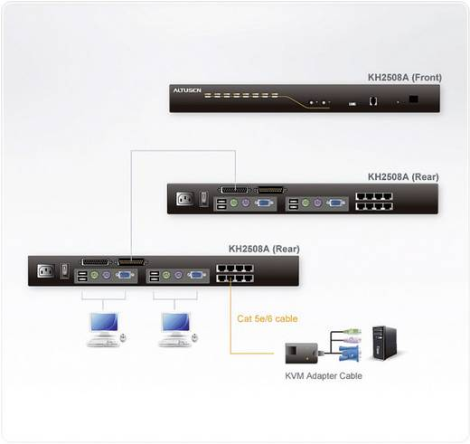 8 Port KVM-Umschalter VGA USB, PS/2 1600 x 1200 Pixel KH1508A-AX-G ATEN
