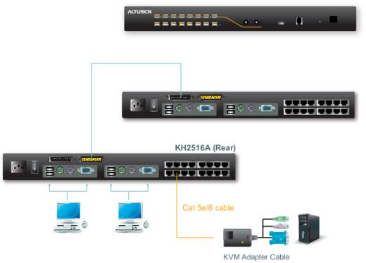 8 Port KVM-Umschalter VGA USB, PS/2 1600 x 1200 Pixel KH2508A-AX-G ATEN