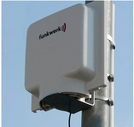Funkwerk Antenne Richtantenne LTE 800